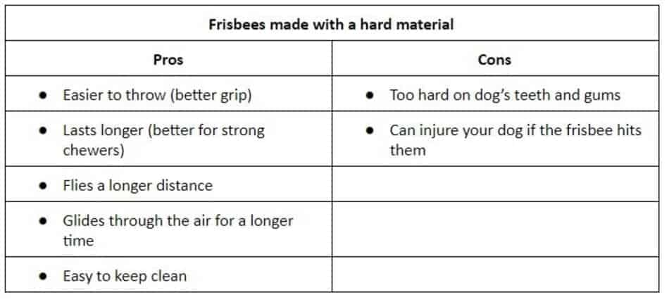 Pros and cons of hard frisbees for dogs
