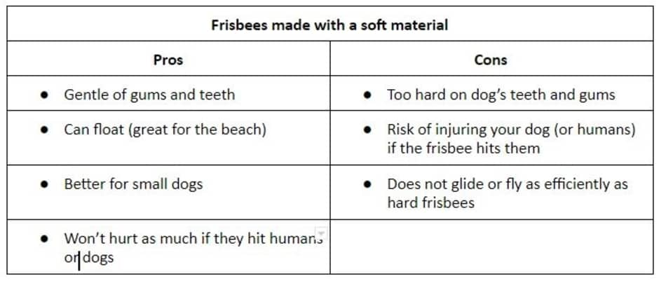 Pros and cons of soft frisbees for dogs